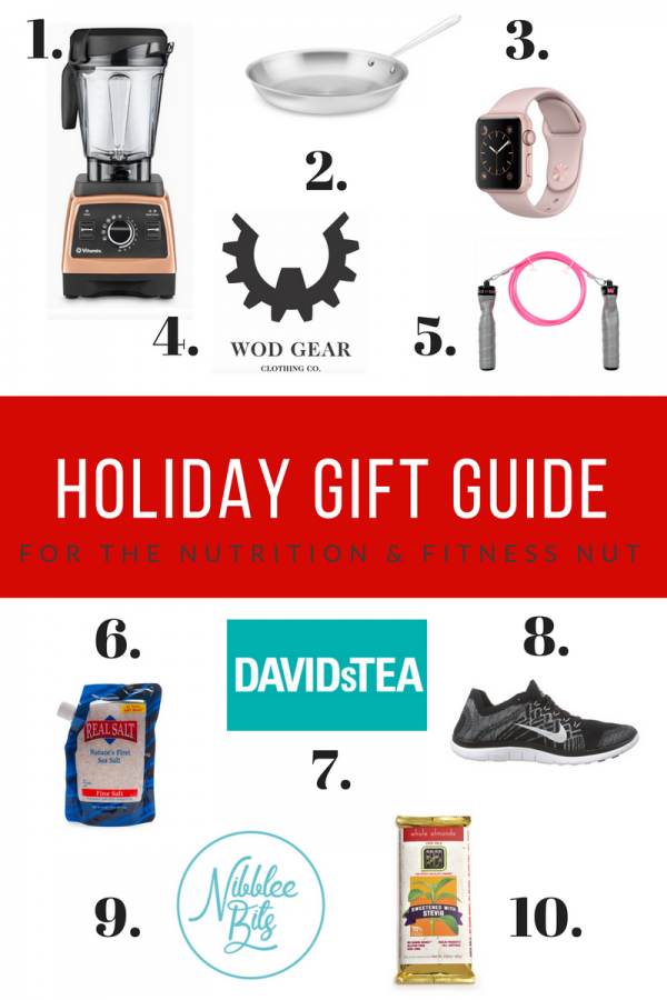 Holiday Gift Guide @wholify